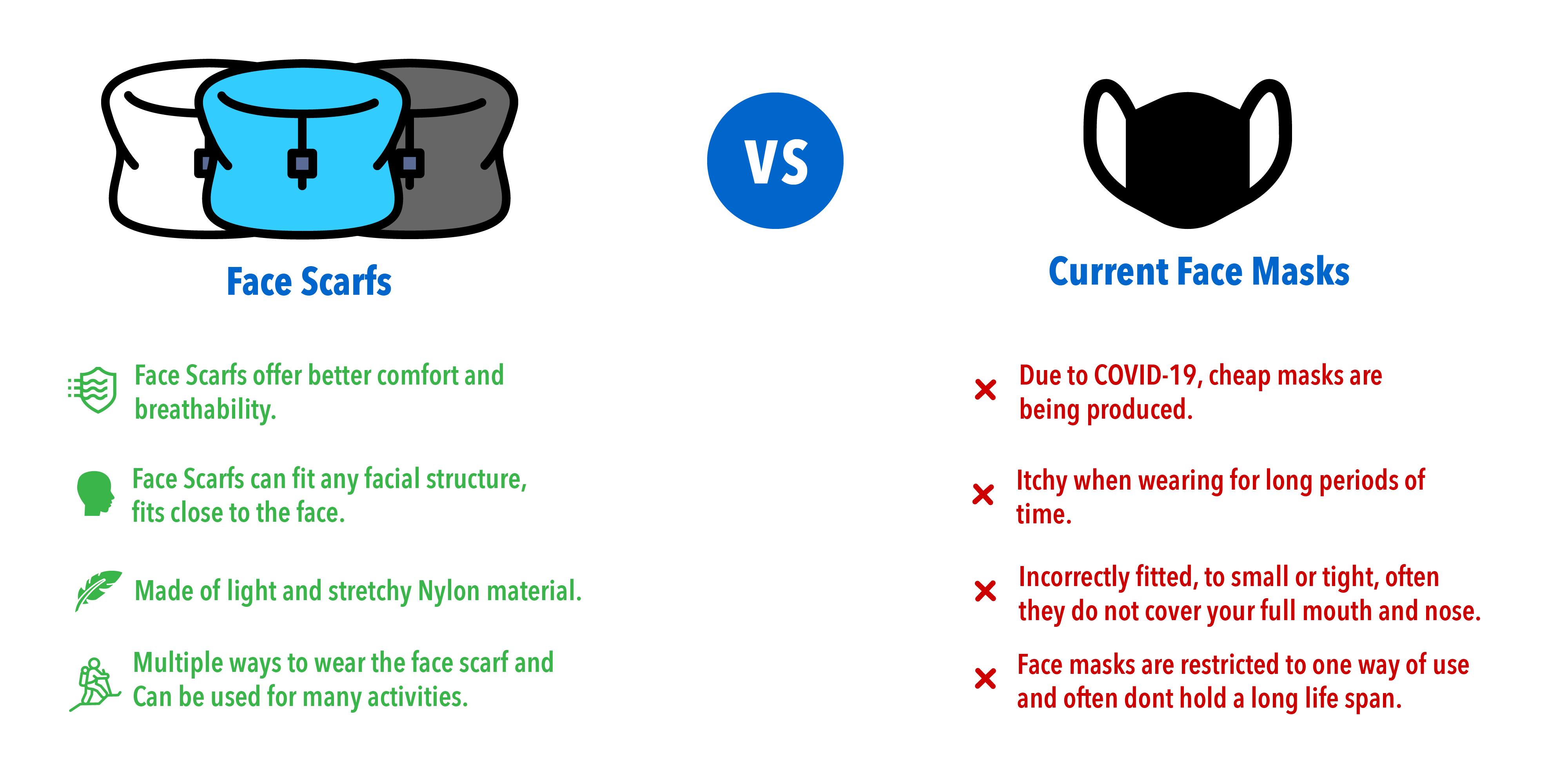 Face Scarfs vs Face Masks