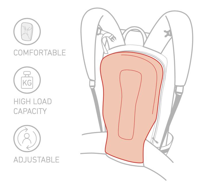 O-flex-2-back system