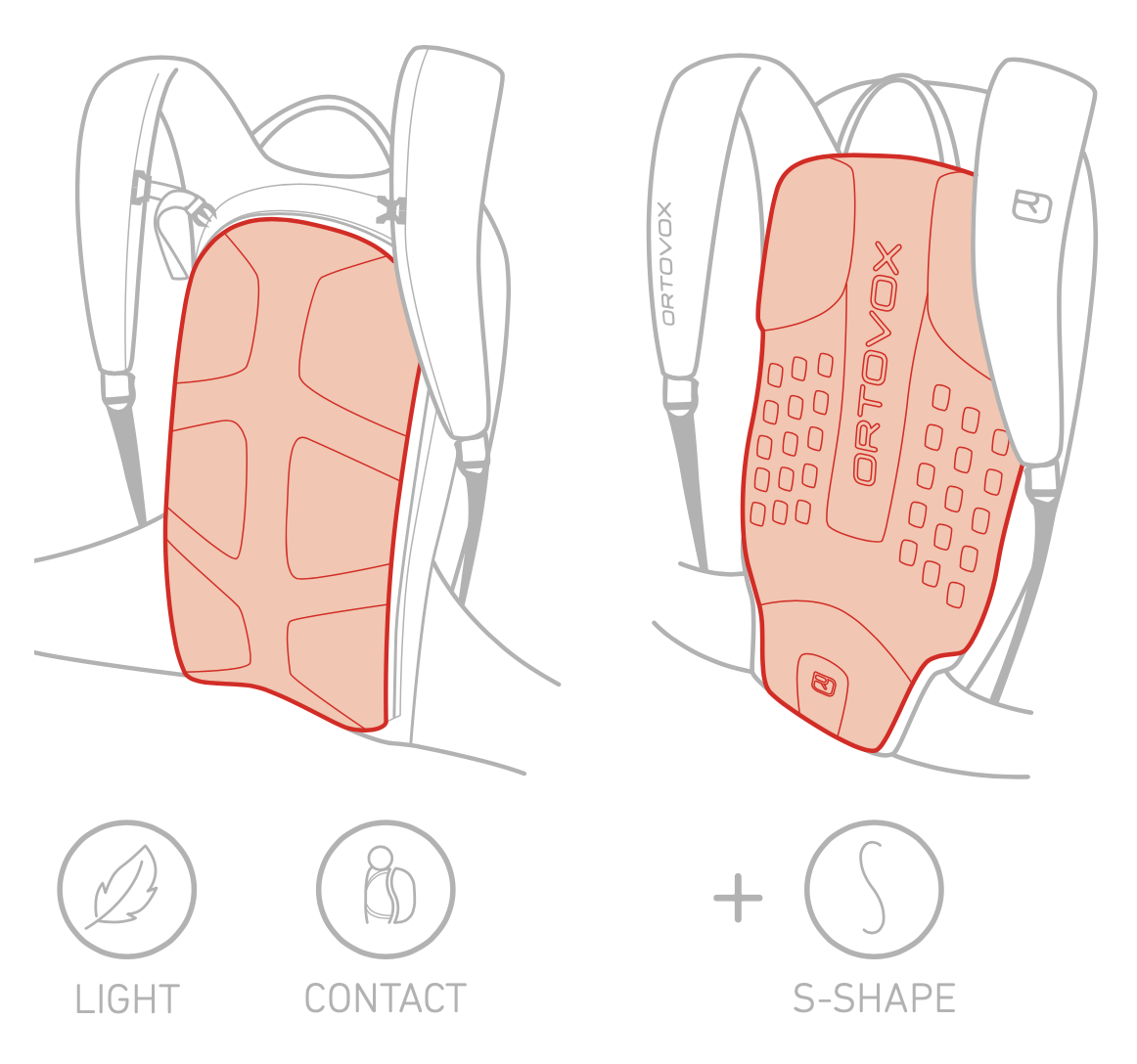Full-Contact-Light-Back-System
