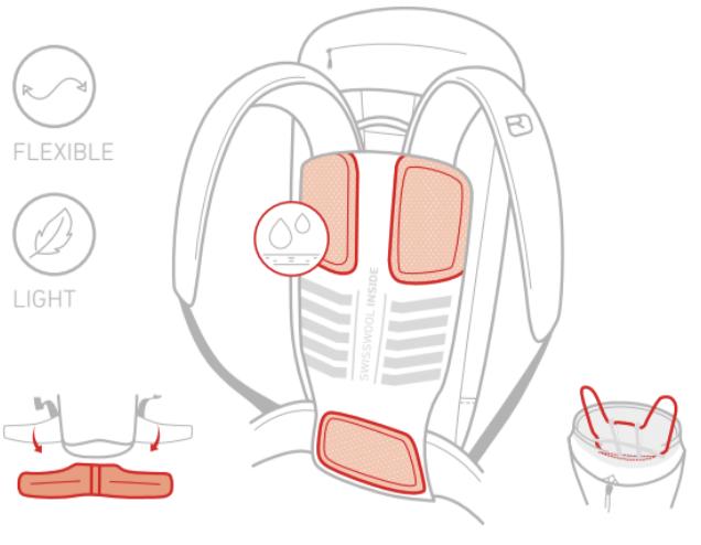 Swisswool-Tec-Knit Back System