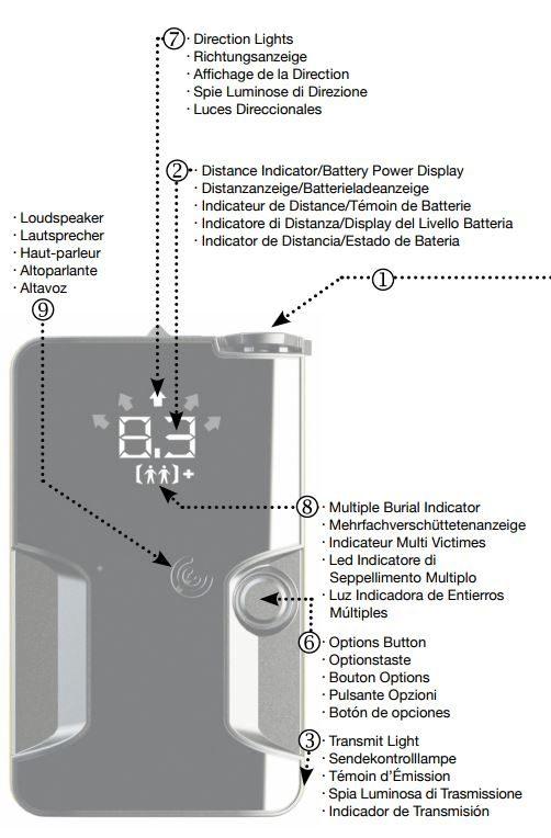 Labelled Tracker Information - BCA DTS Tracker 3