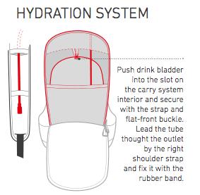 Hydration System - Ortovox Freerider 22 Avabag