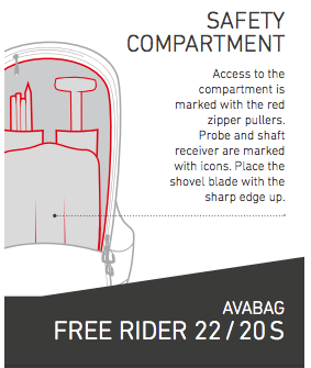 Shovel & Probe Safety Compartment - Ortovox Freerider 22 Avabag