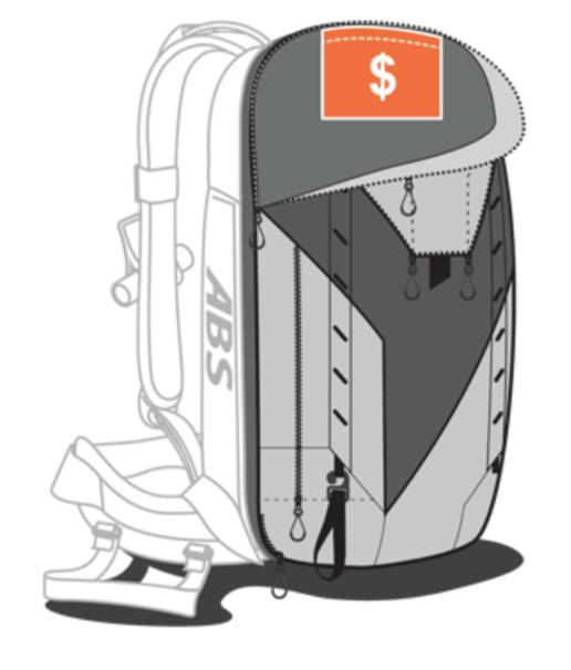ABS P.Ride Base Unit + 18L Zip-on - Valuables Pocket