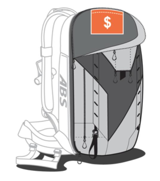 ABS P.Ride Base Unit + 32L Zip on - Valuables Pocket