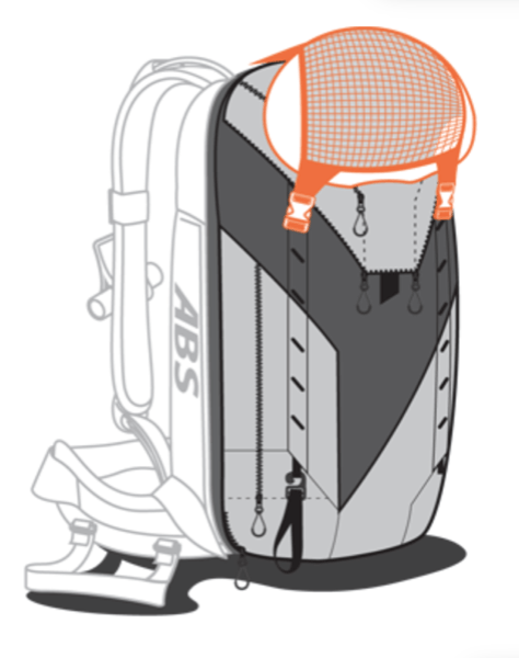 ABS P.Ride Base Unit + 45+5L Zip-on - Helmet Mount