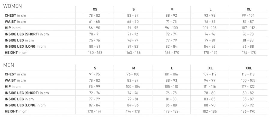 Ortovox 210 Merino Supersoft Zip Neck - Black Raven (Size Chart)