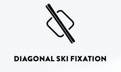 Backcountry Patrol E1 Series - Diagonal Ski Fixation
