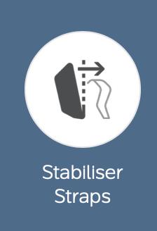 Stabiliser Straps