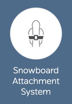 Snowboard Attachment